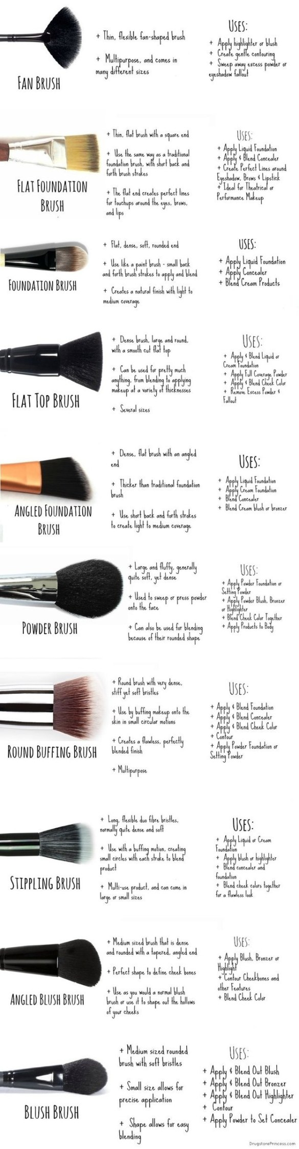 brush guide which brush does what face brushes different types of brushes for applying makeup