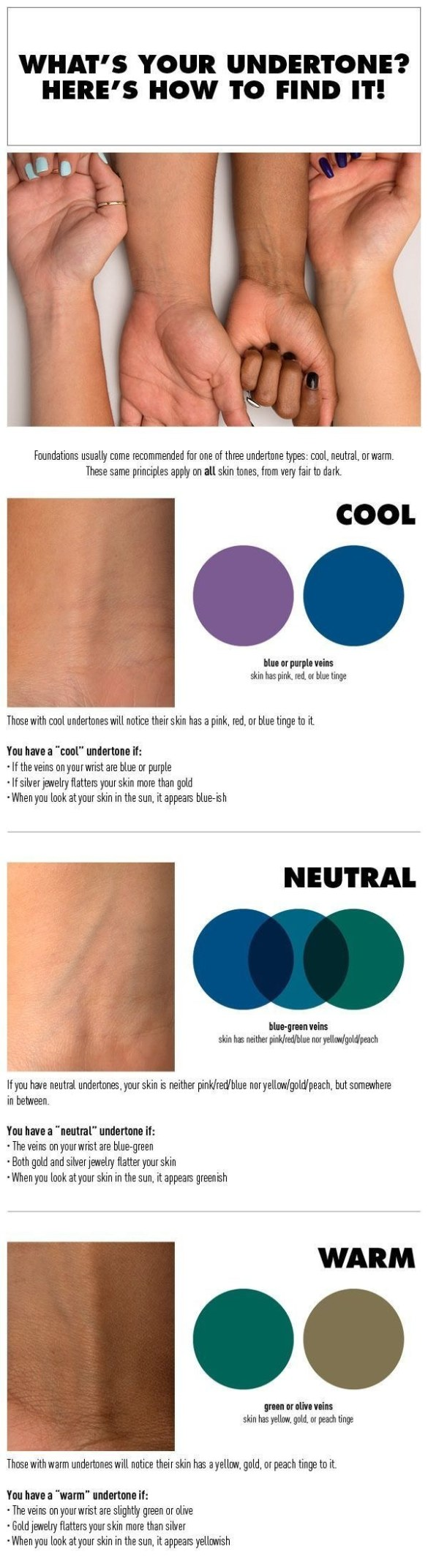 how to find skin undertone